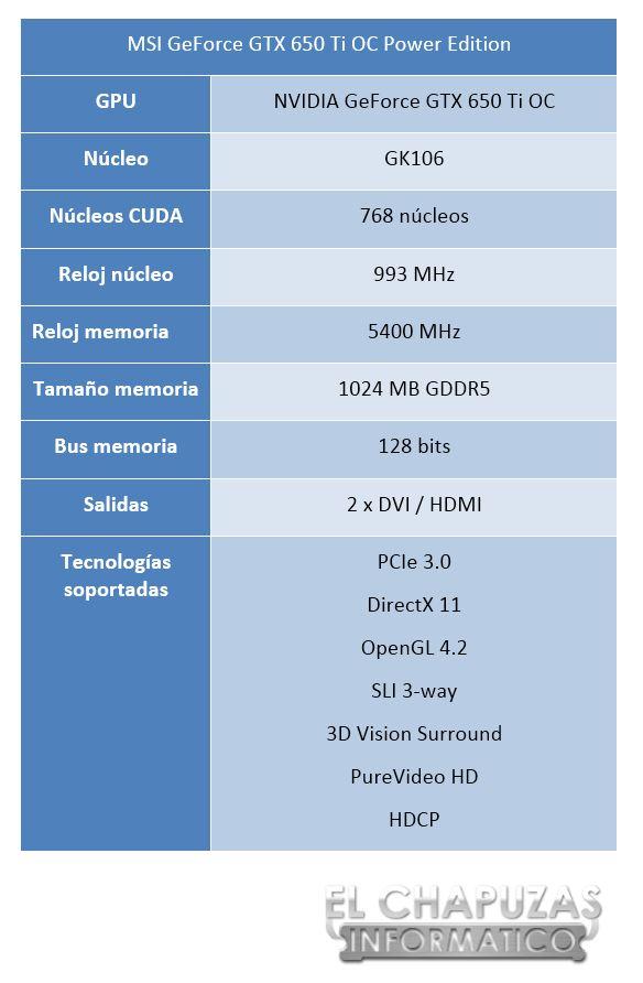 lchapuzasinformatico.com wp content uploads 2012 10 MSI GeForce 650 Ti OC Power Edition Especificaciones 1