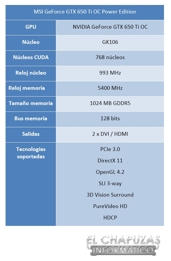 lchapuzasinformatico.com wp content uploads 2012 10 MSI GeForce GTX 650 Ti OC Power Edition Especificaciones 1