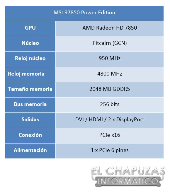 lchapuzasinformatico.com wp content uploads 2012 10 MSI R7850 OC Power Edition Especificaciones 1