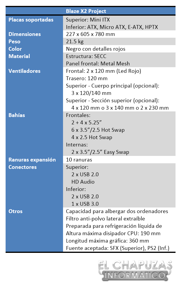 lchapuzasinformatico.com wp content uploads 2012 10 Nox Blaze X2 Proyect Especificaciones 2