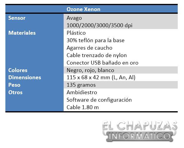 lchapuzasinformatico.com wp content uploads 2012 10 Ozone Xenon Especificaciones 1