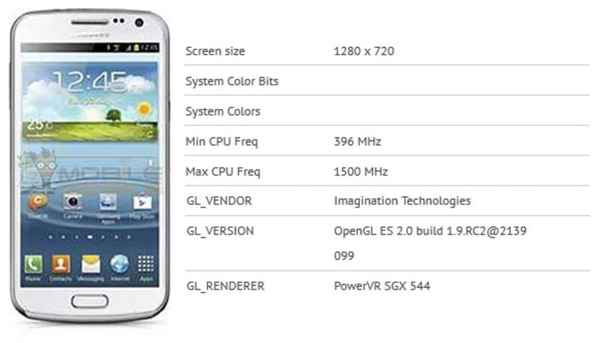 Desveladas las características y precio del Samsung I9260 Galaxy Premier