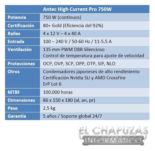 Antec High Current Pro 750W Especificaciones 1