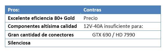 lchapuzasinformatico.com wp content uploads 2012 11 Antec High Current Pro 750W Pros Contras 37