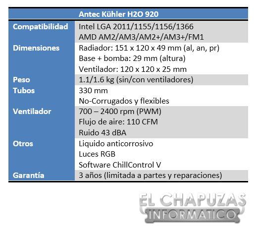 lchapuzasinformatico.com wp content uploads 2012 11 Antec Kuhler H2O 920 Especificaciones 1