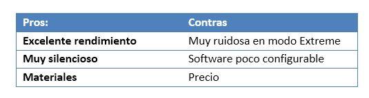 lchapuzasinformatico.com wp content uploads 2012 11 Antec Kuhler H2O 920 Pros Contras 33