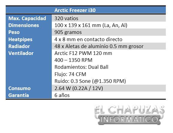 lchapuzasinformatico.com wp content uploads 2012 11 Arctic Freezer i30 Especificaciones 1