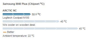 lchapuzasinformatico.com wp content uploads 2012 11 Arctic NC Oficial Temperaturas 5