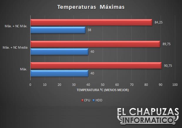 lchapuzasinformatico.com wp content uploads 2012 11 Arctic NC Temperatura Maxima 20