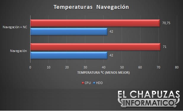 lchapuzasinformatico.com wp content uploads 2012 11 Arctic NC Temperatura Navegacion 19