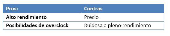 lchapuzasinformatico.com wp content uploads 2012 11 Asus HD 7870 DirectCU II Top Pros Contras 37