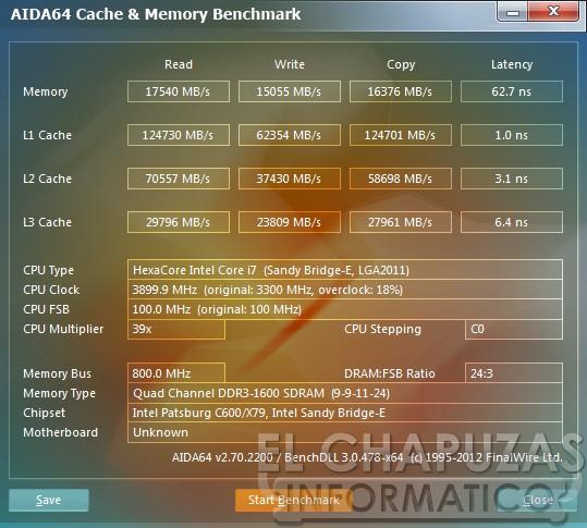 lchapuzasinformatico.com wp content uploads 2012 11 Gigabyte X79S UP5 WiFi Aida Cachemem 58