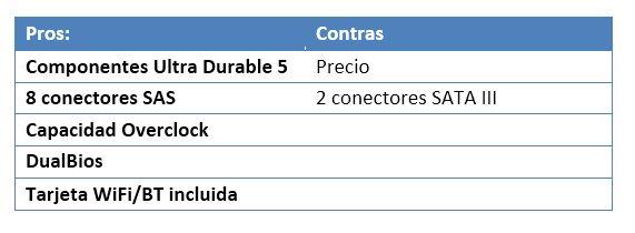 lchapuzasinformatico.com wp content uploads 2012 11 Gigabyte X79S UP5 WiFi Pros Contras 63