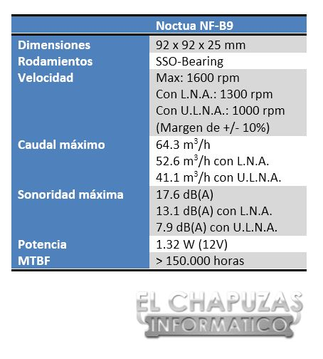 Noctua NH U9B Especificaciones Ventiladores 2