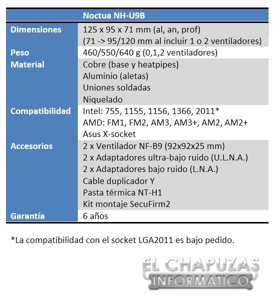 Noctua NH U9B Especificaciones 1
