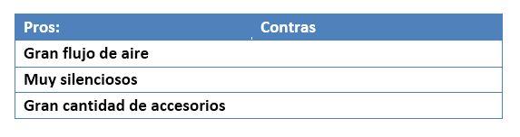 lchapuzasinformatico.com wp content uploads 2012 11 Noctua Serie A Pros Contras 36