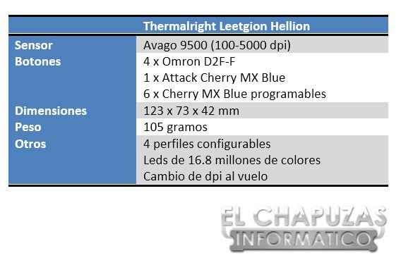 Thermalright Leetgion Hellion Especificaciones 1
