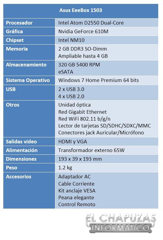 Asus EeeBox 1503 Especificaciones 1