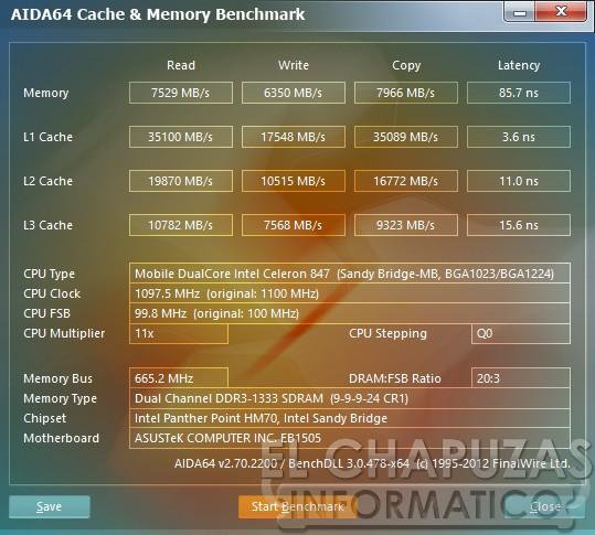 lchapuzasinformatico.com wp content uploads 2012 12 Asus EeeBox 1505 Sofware Aida 27