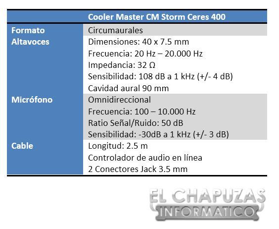 Cooler Master CM Storm Ceres 400 Especificaciones 2
