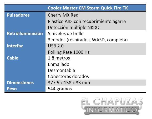 Cooler Master CM Storm Quick Fire TK Especificaciones 1