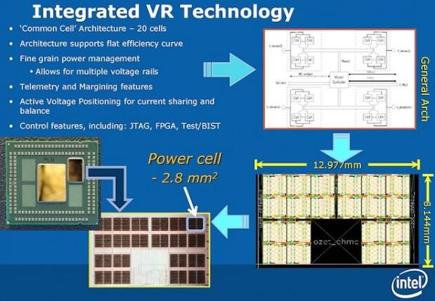Intel Haswell integra un regulador de voltaje (1)