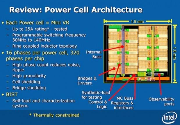 Intel Haswell integra un regulador de voltaje (2)