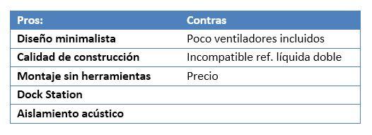Thermaltake Soprano Pros Contras 38