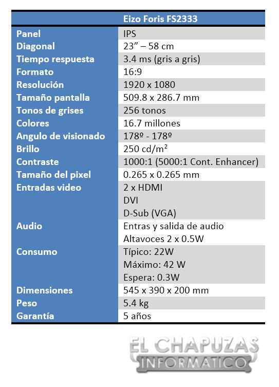 Eizo Foris FS2333 Especificaciones 1