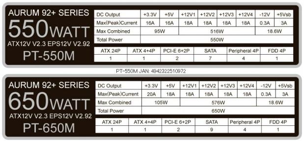 FSP Aurum 92+ PT-550M y PT-650M