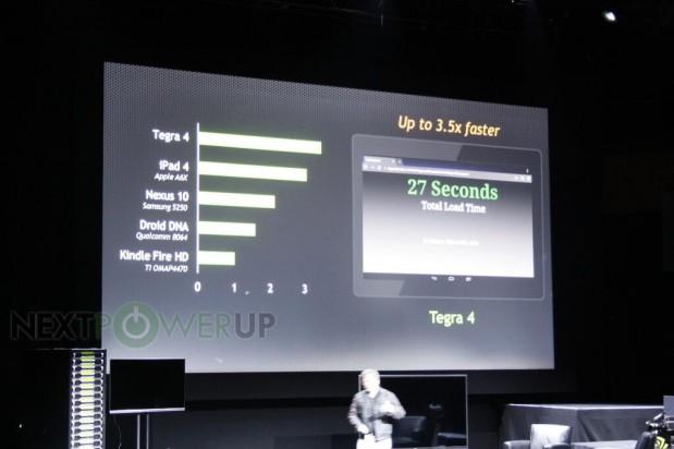Nvidia Tegra 4 (2)