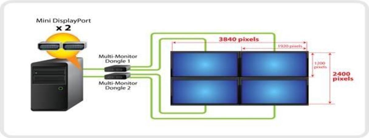 lchapuzasinformatico.com wp content uploads 2013 01 gigabyte dual thunderbolt dual 4k 02 1