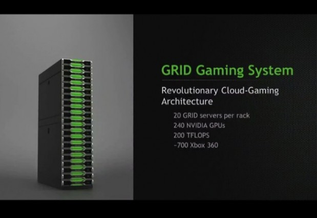 nvidia grid 01 619x427 0