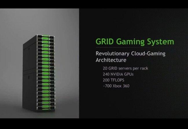 CES 2013: Nvidia Grid, otro intento de juegos en la nube