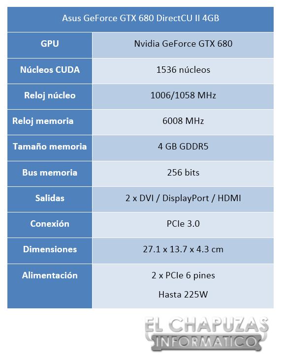lchapuzasinformatico.com wp content uploads 2013 02 Asus GeForce GTX 680 DirectCU II 4GB Especificaciones 2