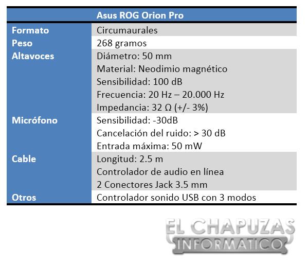 Asus ROG Orion Pro Especificaciones 2