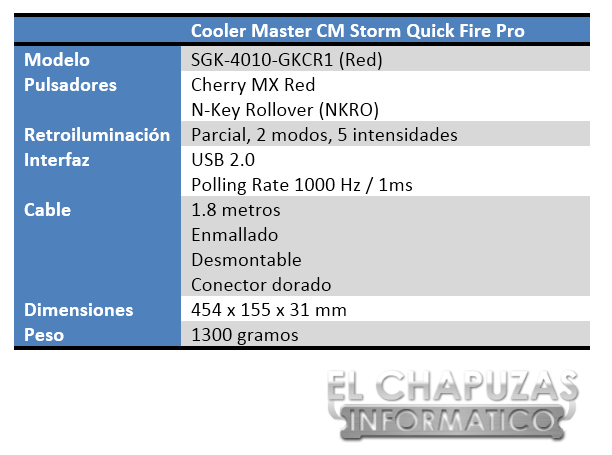 Cooler Master CM Storm Quick Fire Pro Especificaciones 2