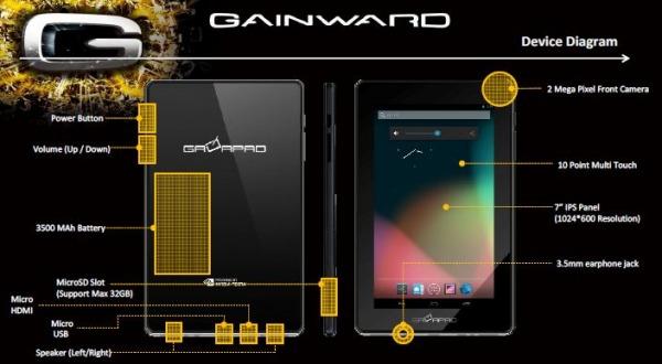 Diagrama Gainward Galapad 7