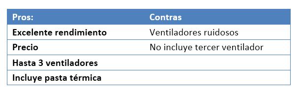 Gelid The Black Edition Pros Contras 32