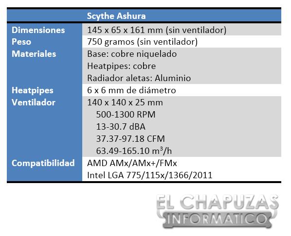 lchapuzasinformatico.com wp content uploads 2013 02 Scythe Ashura Especificaciones 2