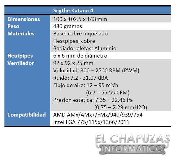 lchapuzasinformatico.com wp content uploads 2013 02 Scythe Katana 4 Especificaciones 1