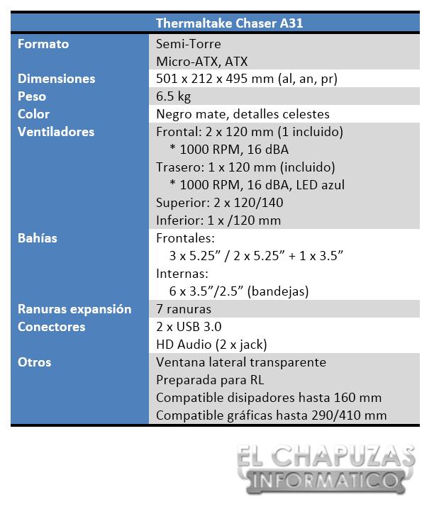 lchapuzasinformatico.com wp content uploads 2013 02 Thermaltake Chaser A31 Especificaciones 2