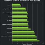 lchapuzasinformatico.com wp content uploads 2013 02 nvidia geforce 314 660 sli 150x150 6