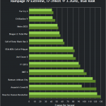lchapuzasinformatico.com wp content uploads 2013 02 nvidia geforce 314 670 150x150 4