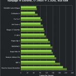 lchapuzasinformatico.com wp content uploads 2013 02 nvidia geforce 314 670 sli 150x150 5