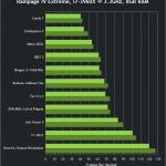 lchapuzasinformatico.com wp content uploads 2013 02 nvidia geforce 314 680 150x150 2