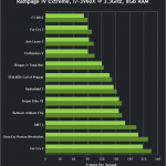 lchapuzasinformatico.com wp content uploads 2013 02 nvidia geforce 314 680 sli 150x150 3