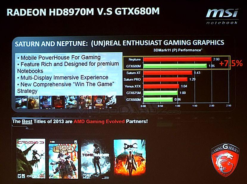 AMD Radeon HD 8970M - MSI GX70 Gaming Series (1)
