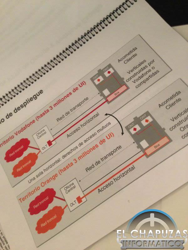 Acuerdo de Orange y Vodafone España (4)