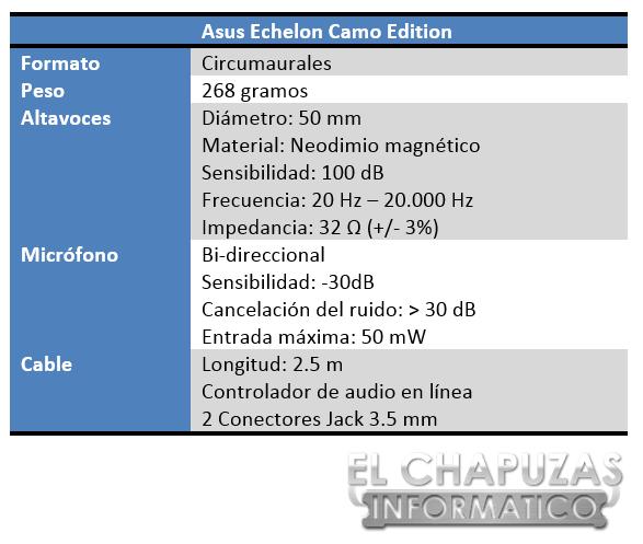 Asus Echelon Camo Edition Especificaciones 2
